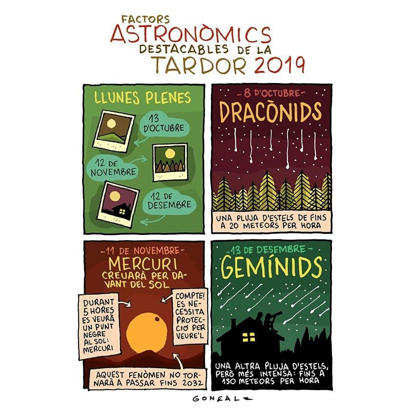 Factors Astronòmics 6
