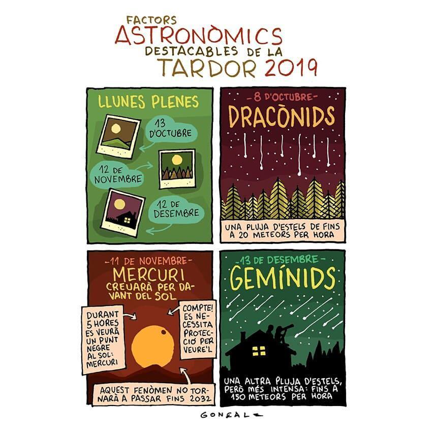 Factors Astronòmics 6